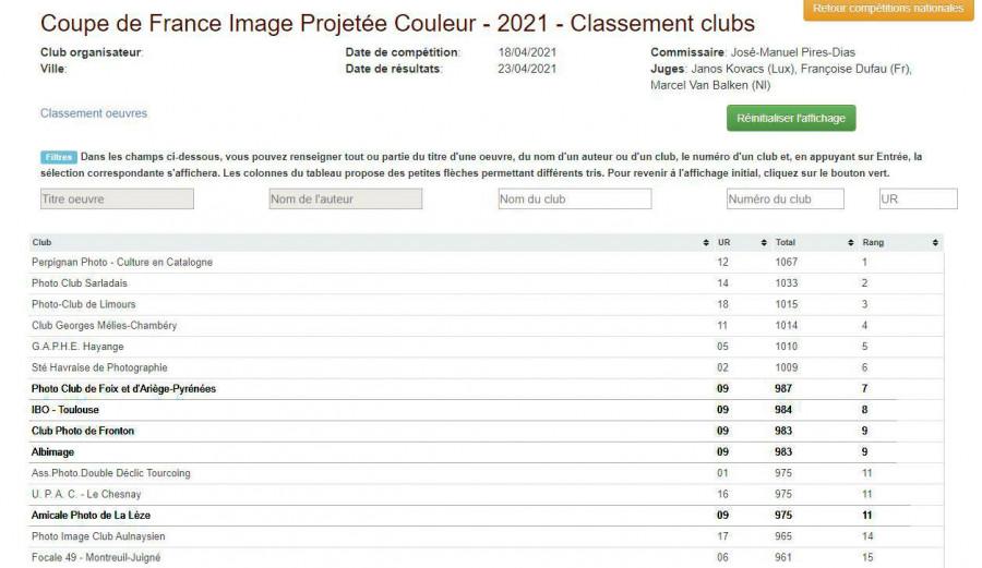 Coupe de France image projetée Couleur 2021